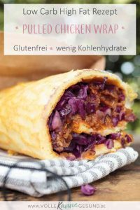 Pin für Pinterest mit Pulled Chicken Wrap